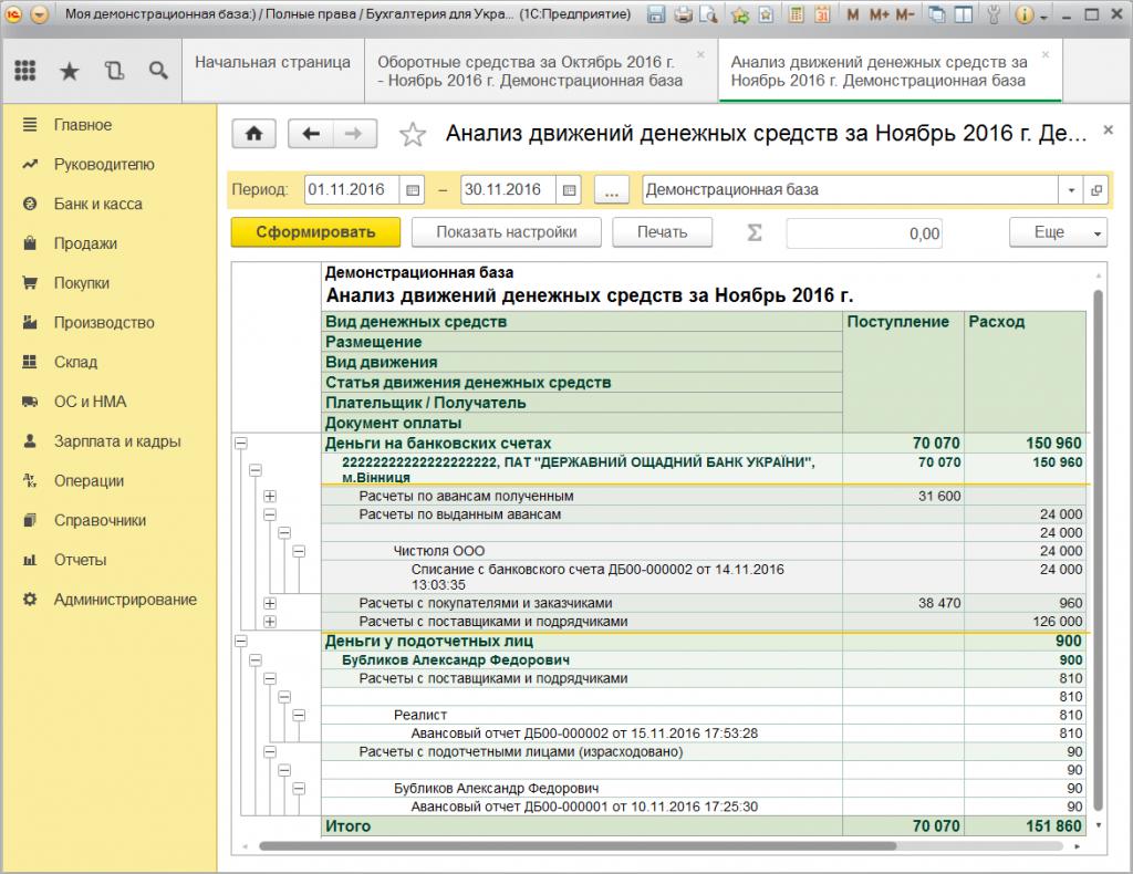 Анализ движения денежных средств.png