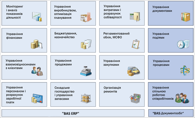 1_functions BAS ERP_ukr.png